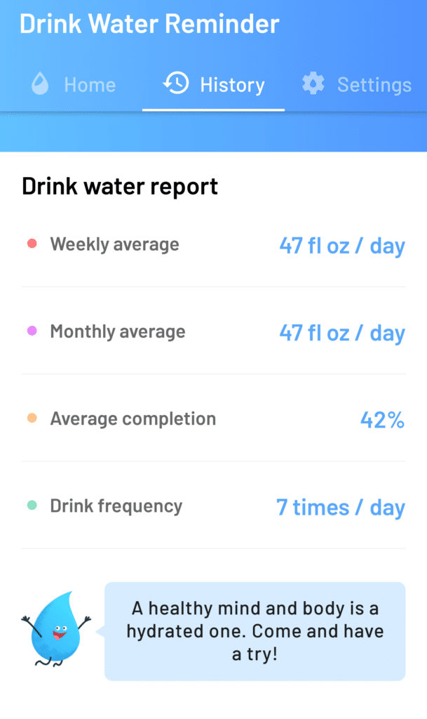 Drink Water Reminder - History - Report